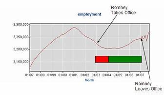 Romney_jobs_2